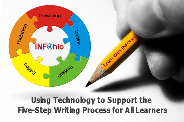 Using Technology to Support the Five-Step Writing Process for All Learners